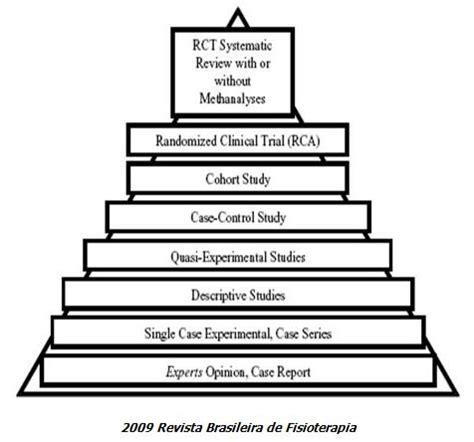 Abstract summary - Wikipedia
